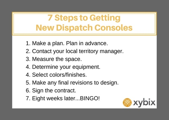 7 Steps to getting new dispatch consoles
