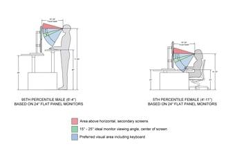 ANSI HEFS Desk Ergonomic Diagram 7.19.2_Page_2