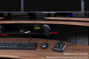 Xybix's MyClimate Personal Environmental Controls